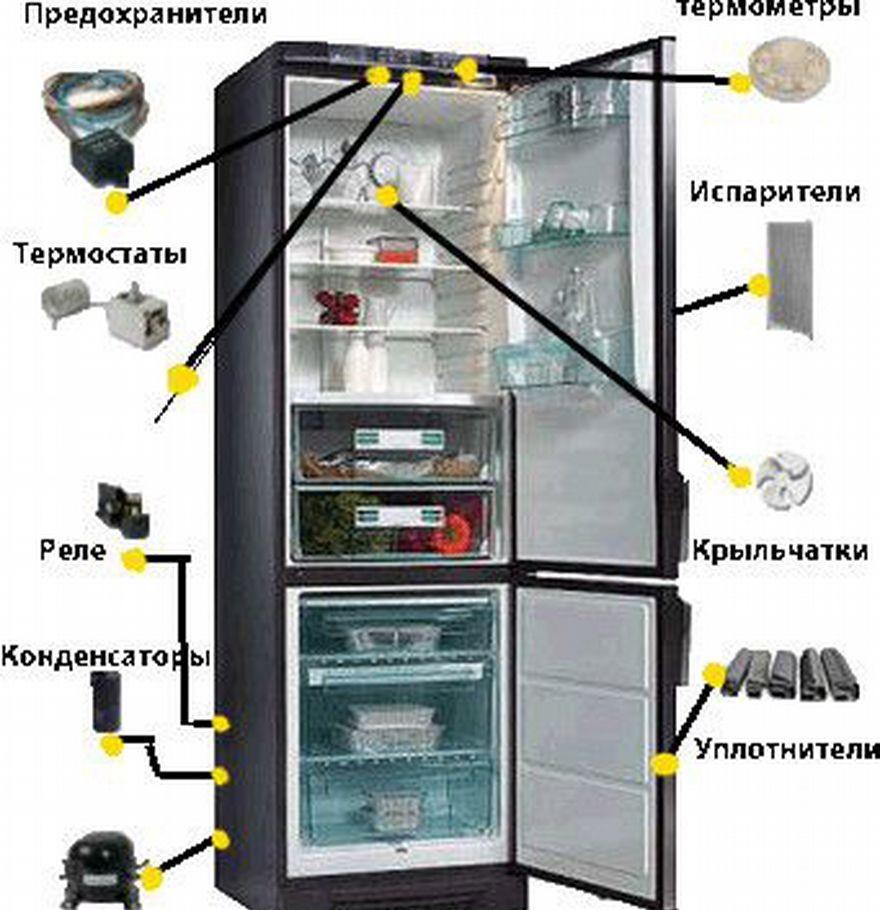 Ремонт холодильников 24 часа, гарантия оказываем услуги